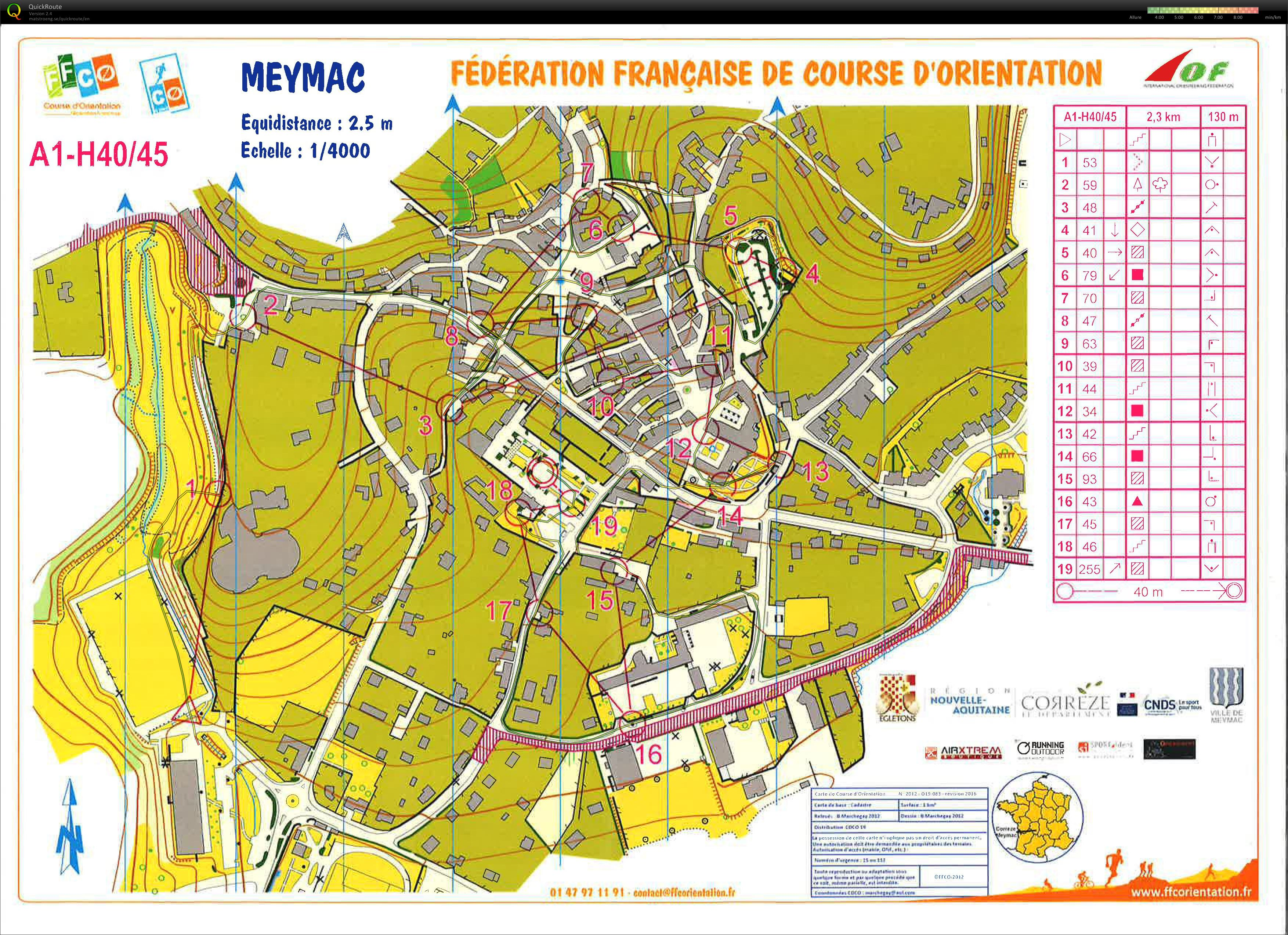 Qualification Championnat de France de Sprint (29-10-2016)