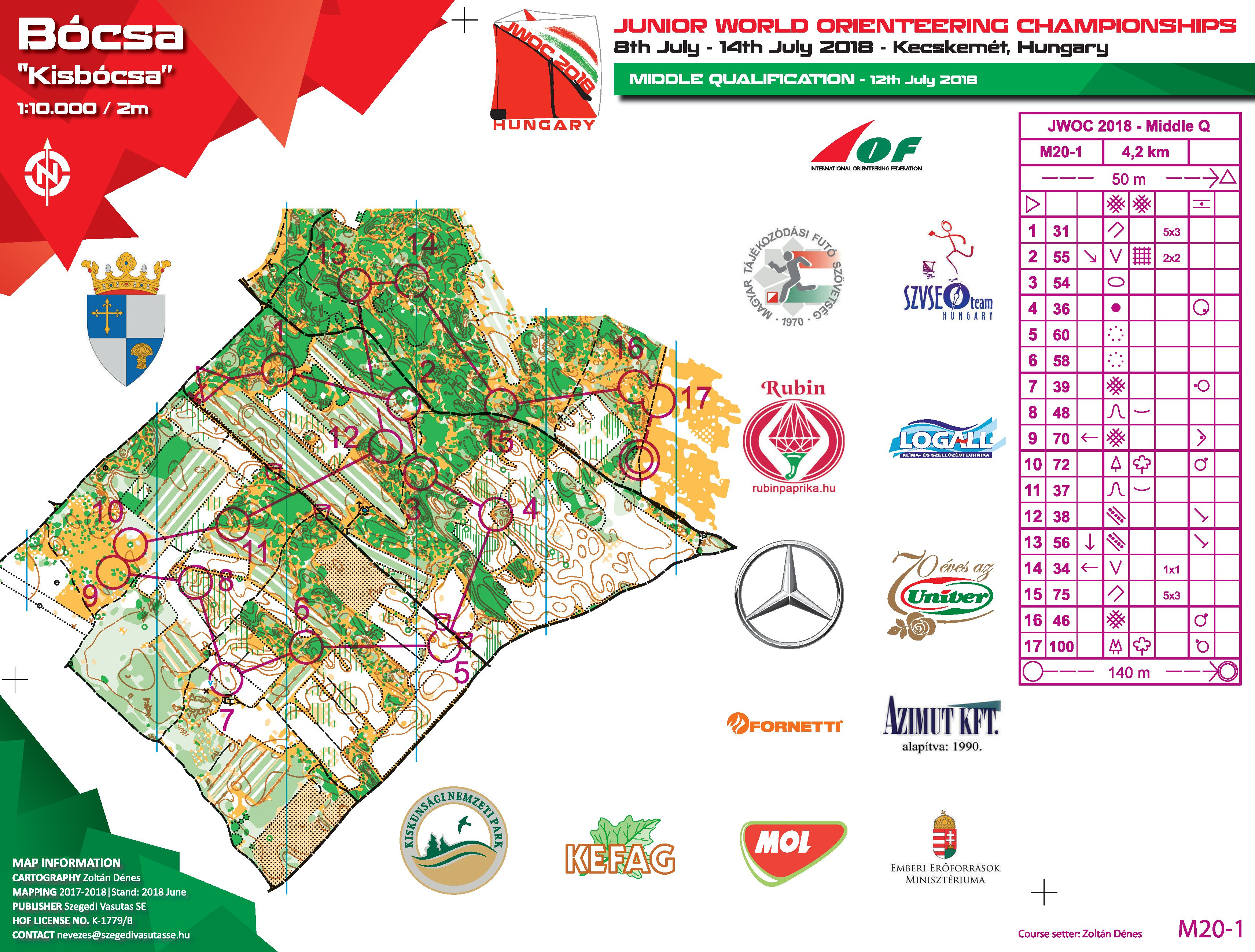 Junior World Orienteering Championships - Middle Qualification (12-07-2018)