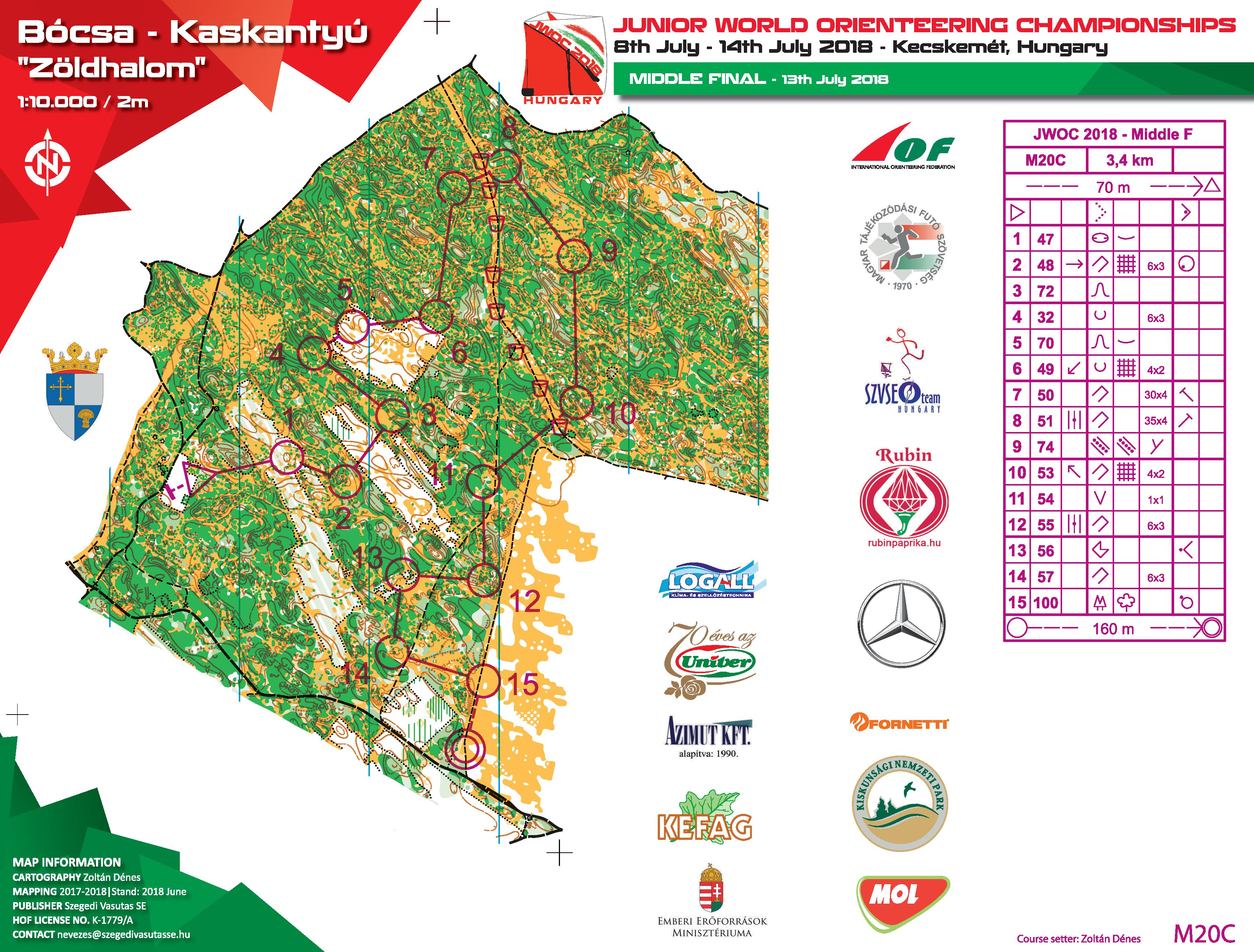 Junior World Orienteering Championships - Middle Final C (13-07-2018)