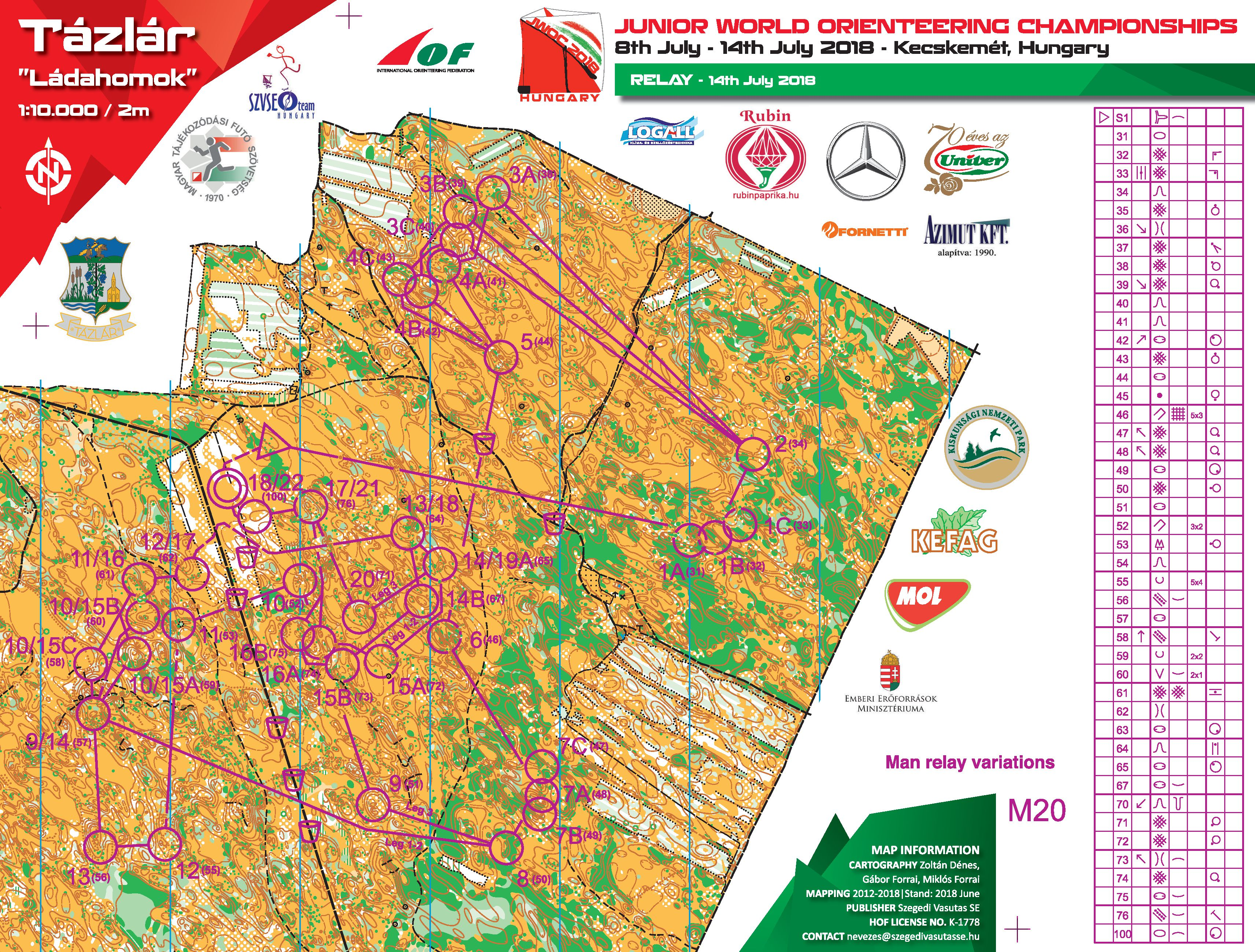 Junior World Orienteering Championships - Relay (14-07-2018)