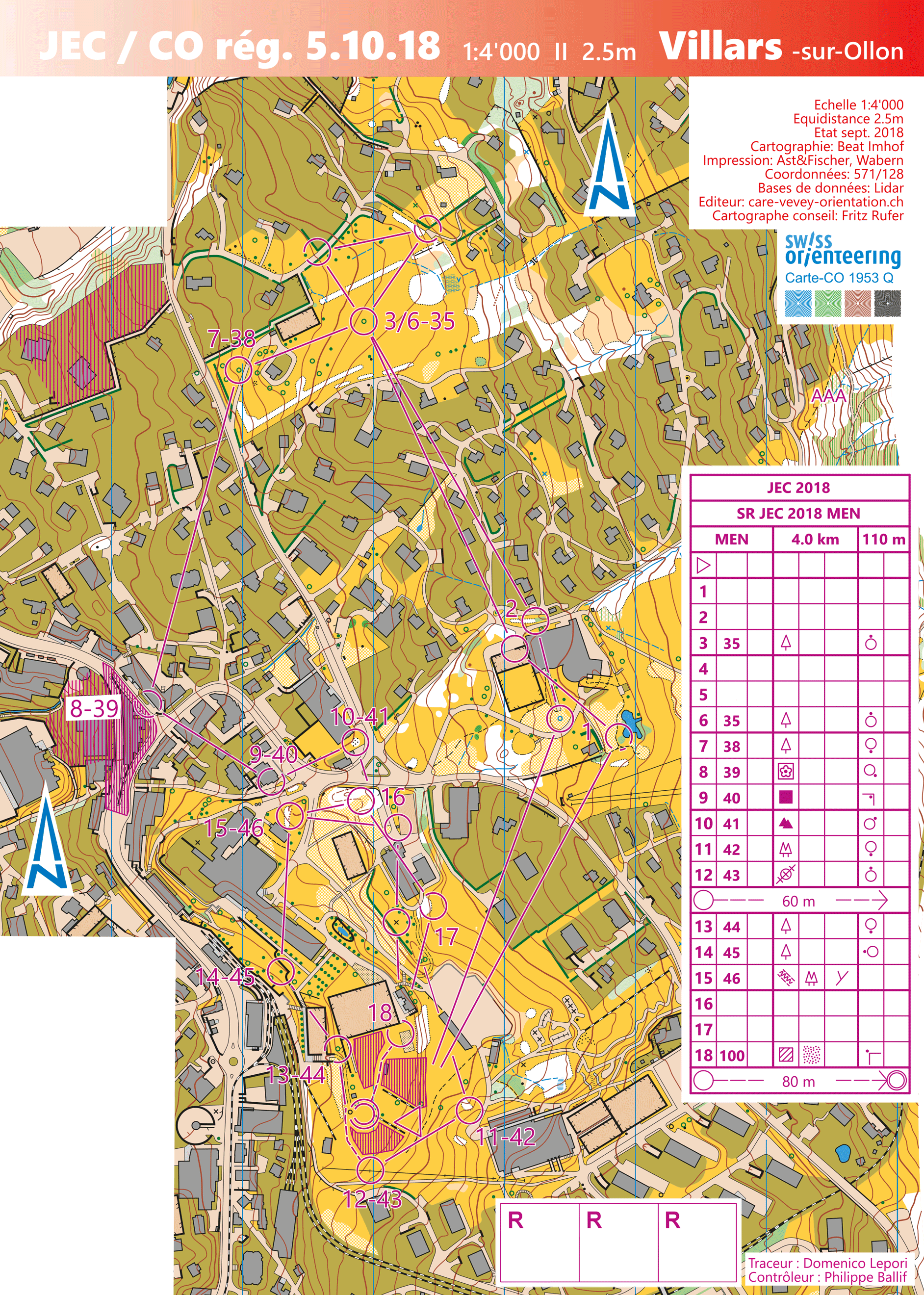 Junior European Cup - Relais sprint (05-10-2018)