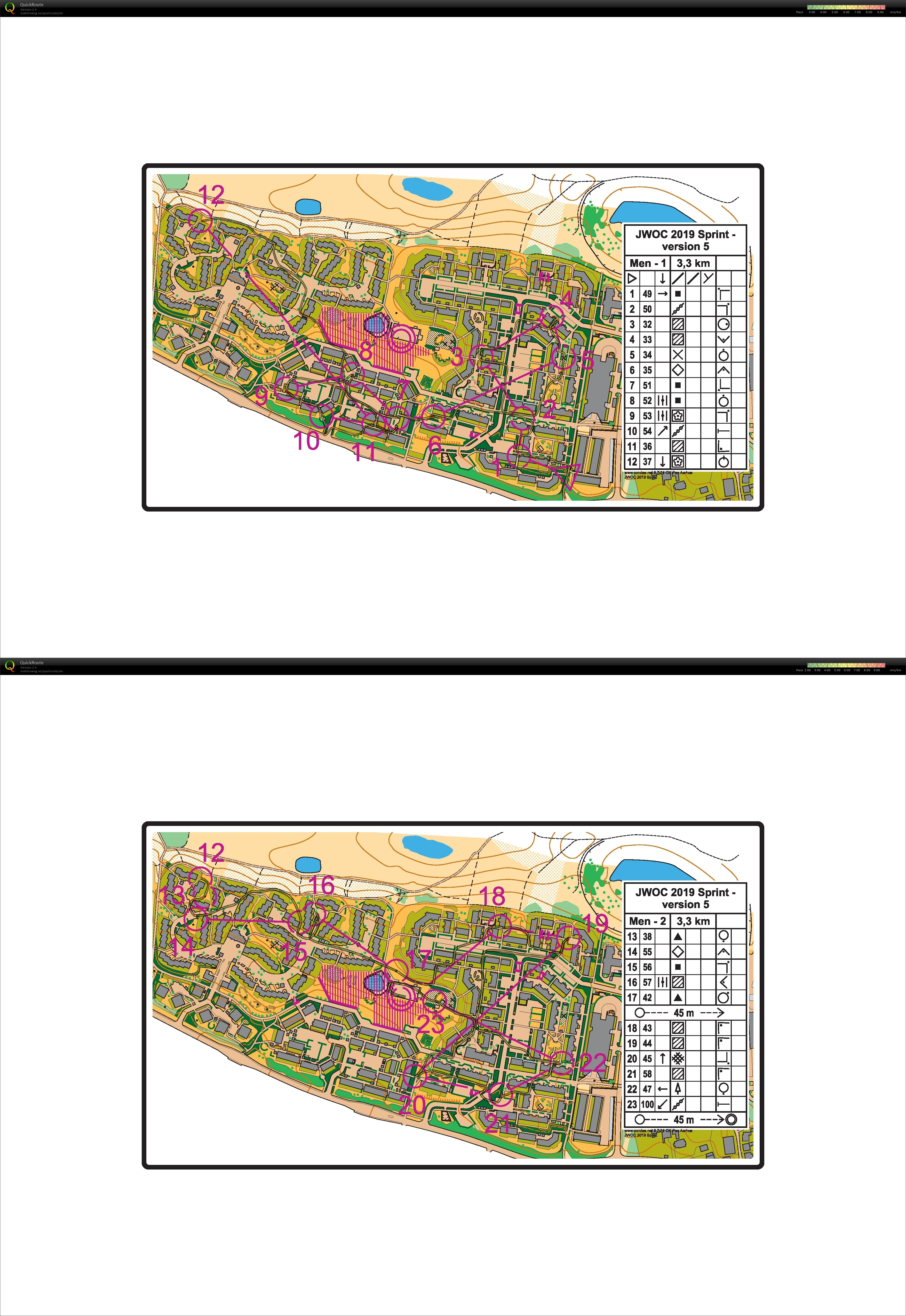 Junior World Orienteering Championships - JWOC - Sprint (07-07-2019)
