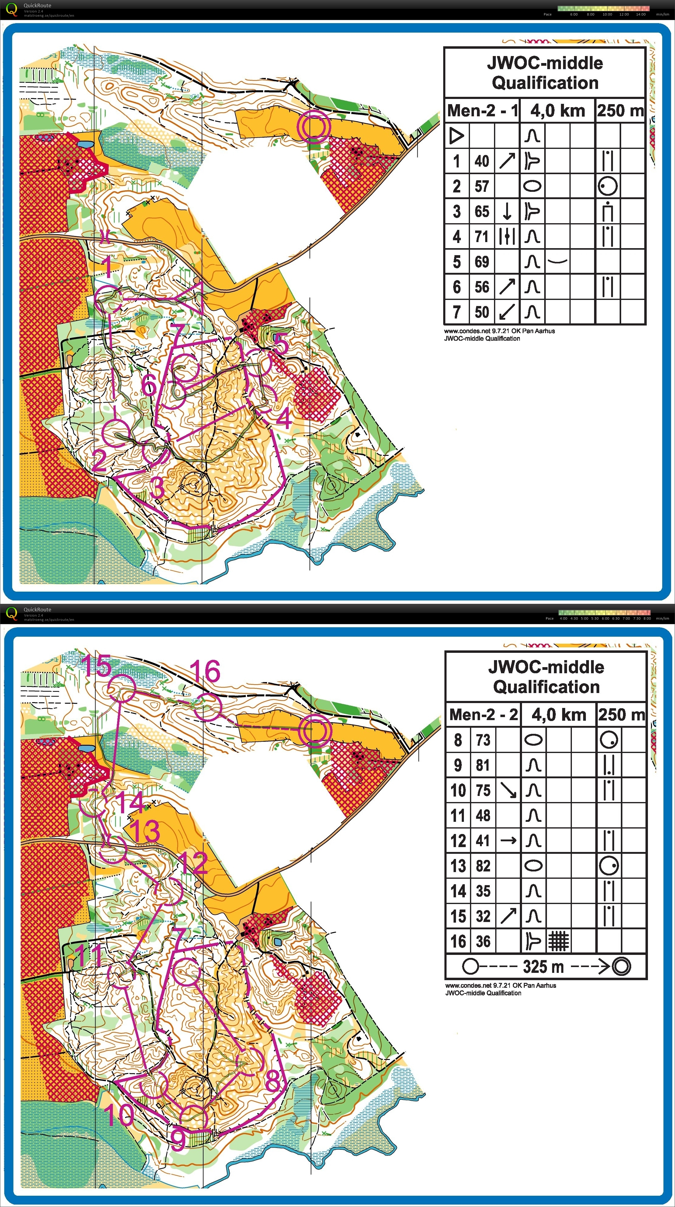 Junior World Orienteering Championships - JWOC - Middle Distance Qualification (10-07-2019)